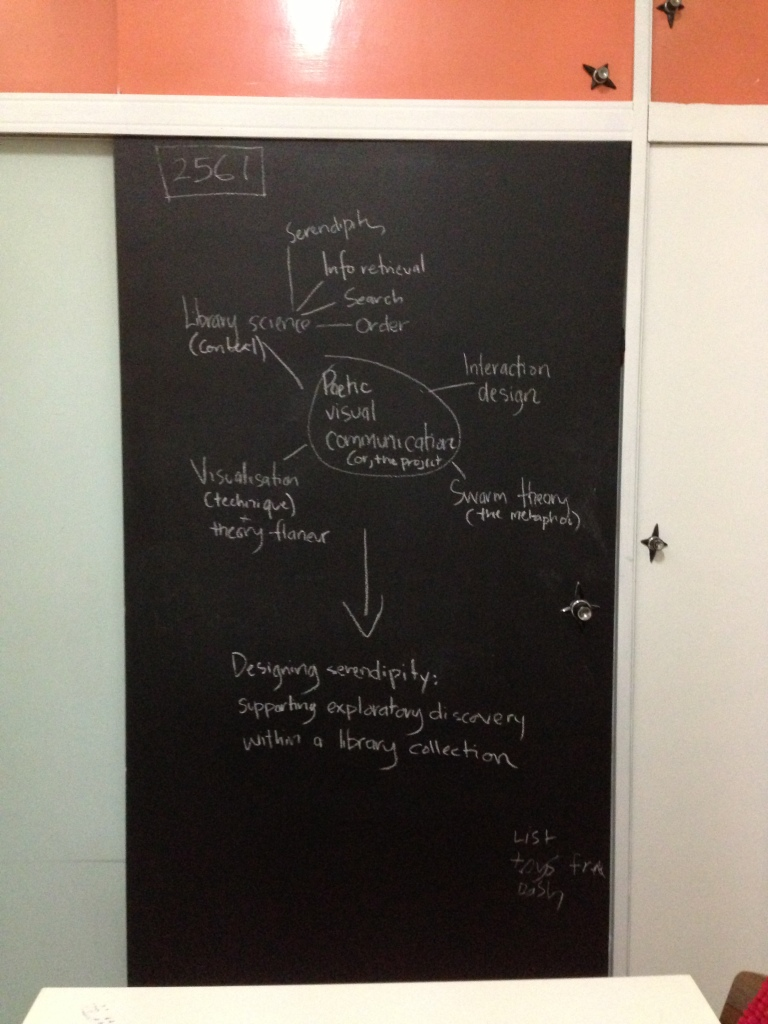 Blackboard of thought